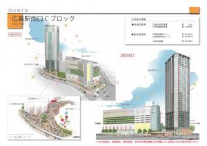 Cブロックも住宅、ホテル、商業施設、総合スポーツ施設などの整備が検討されています(Cブロック概要図)