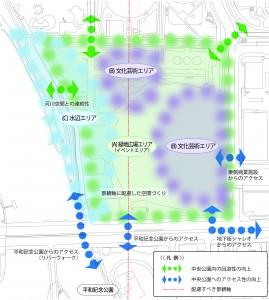 広島市がまとめた旧市民球場の活用方策のイメージ