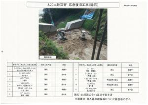 砂防ダムの除石計画