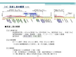 再度の見直しで海田市駅周辺を高架化することにしました。