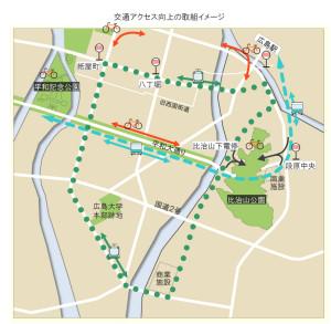 交通アクセス向上の取組イメージ